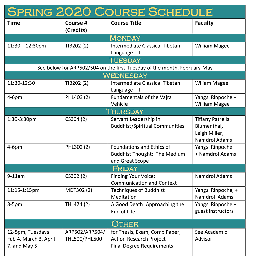 Spring 2020 Course Schedule